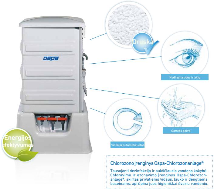 Baseino dezinfekcija OSPA