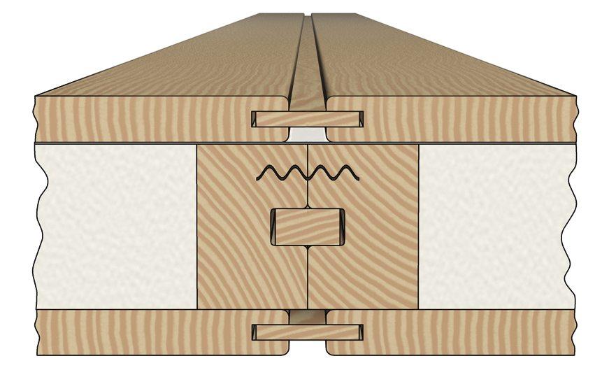 sienos-elemento-junginys-su-gilia-ilaida-grioveliu